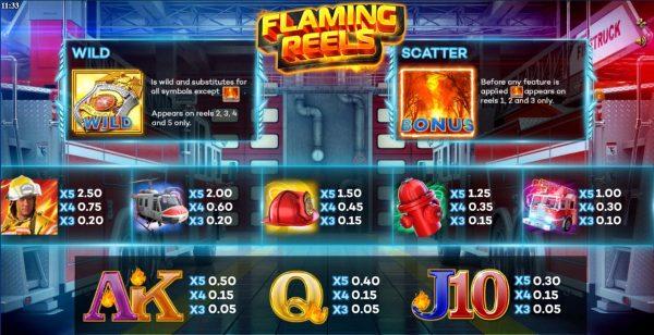 Видео-слот Flaming Reels